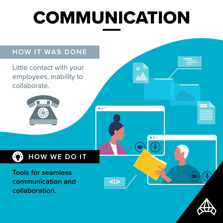 Communication facts infographic