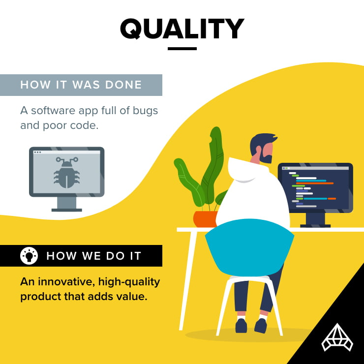 Quality of offshore software development