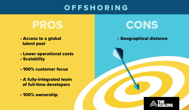 Offshoring pros and cons