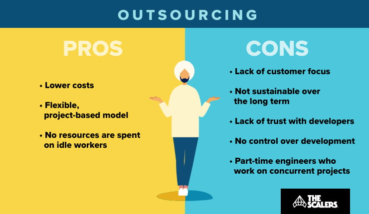 Outsourcing pros cons