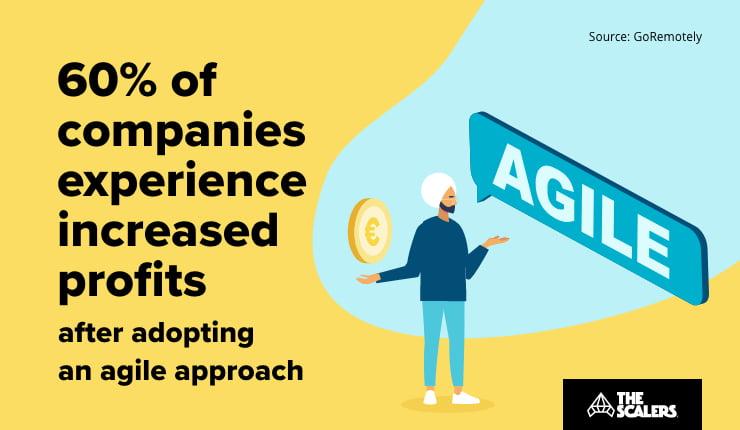 Adopting agile approach