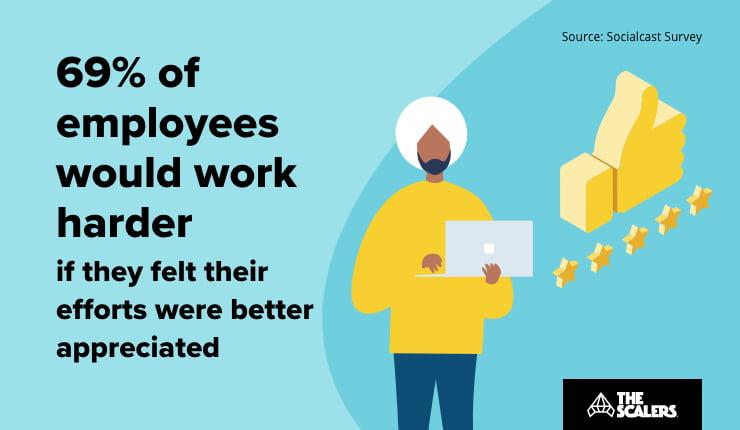 reward for employees