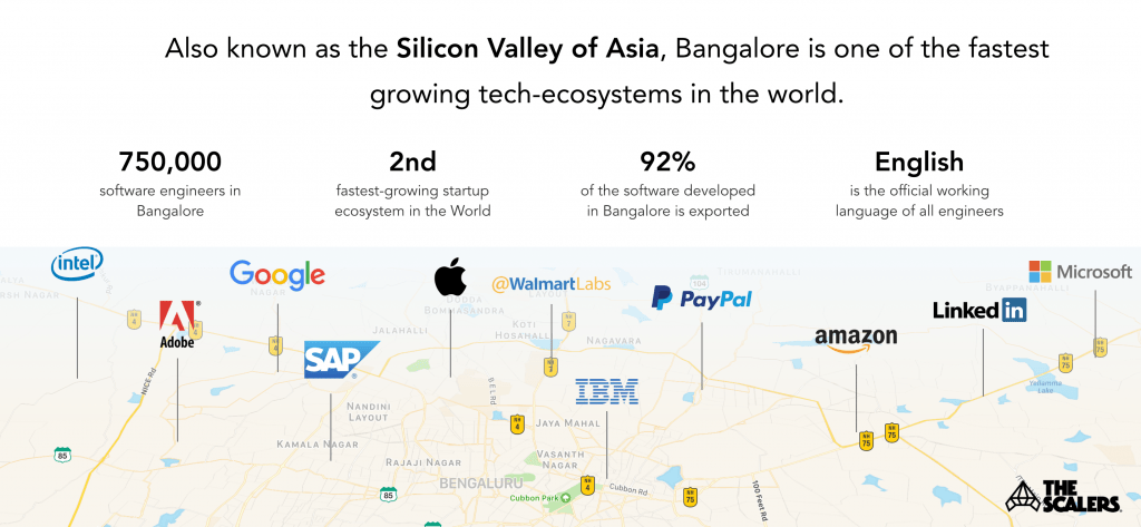 Silicon Valley of Asia