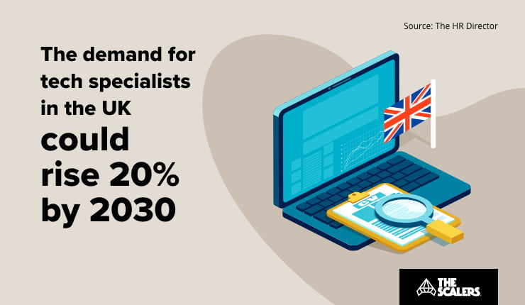 Demand for tech specialist in UK