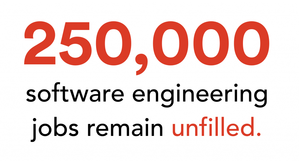 250,000 Software Engineering Jobs Remain Unfilled