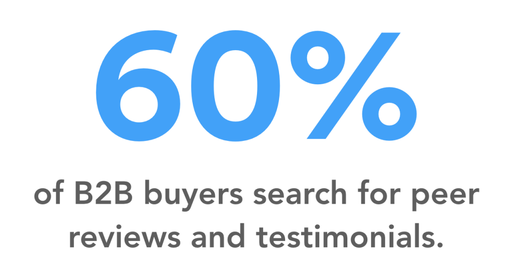 Facts about reviews and testimonials