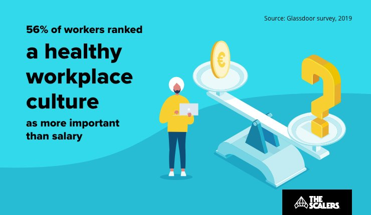 Healthy workplace culture