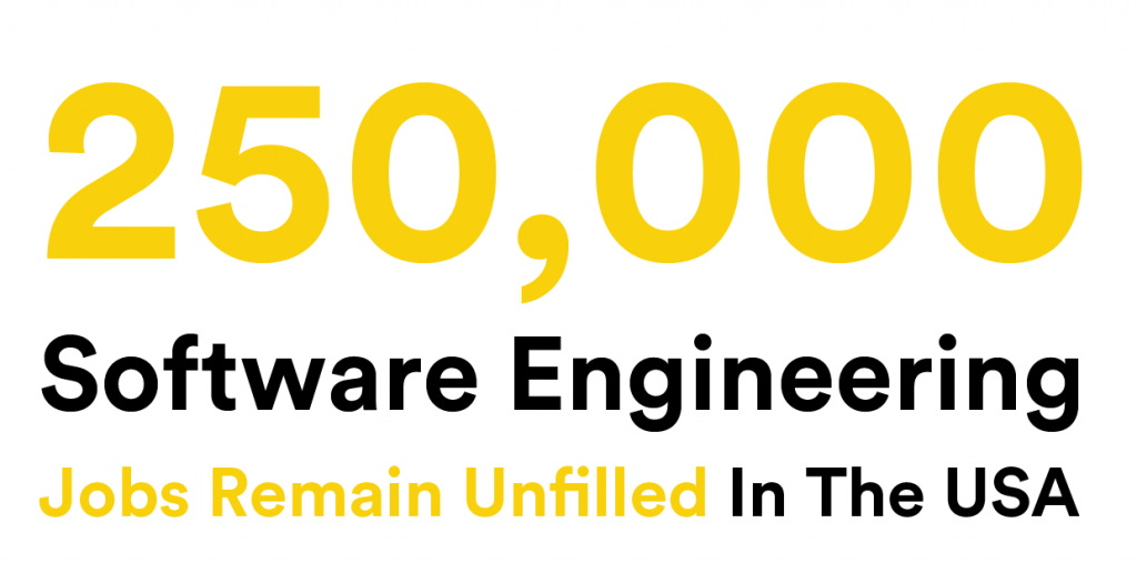 250,000 software engineering jobs remain unfilled in the USA