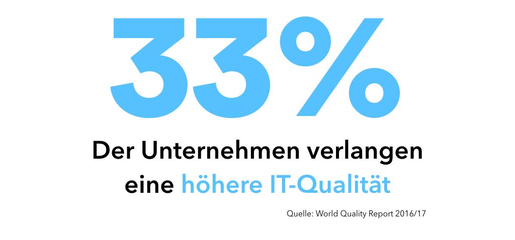 IT-Qualität Zunahme