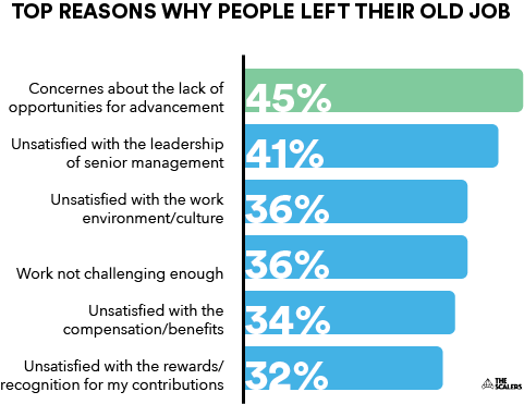 why people left their old job
