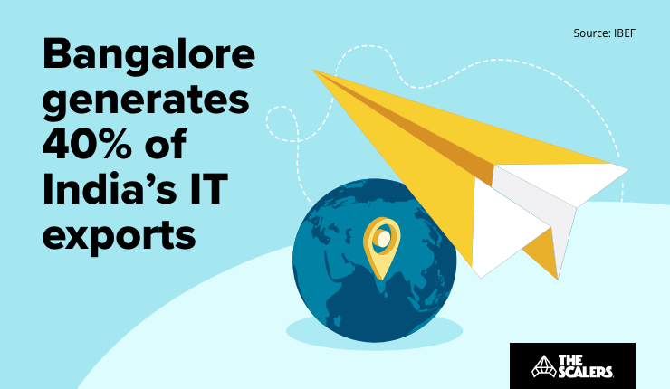 India IT exports