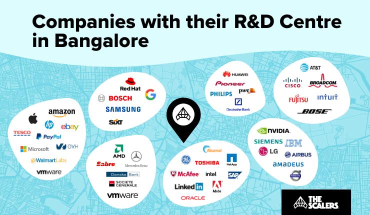 R&D centre in Bangalore