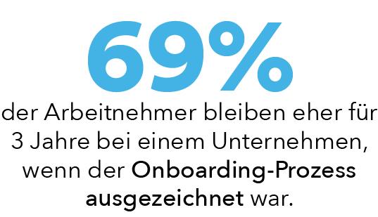 Onboarding-Prozess
