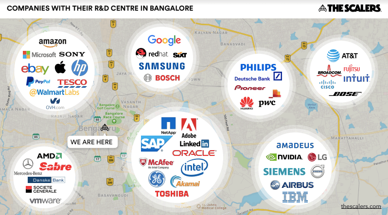 Companies with R&D centres in Bangalore infographic