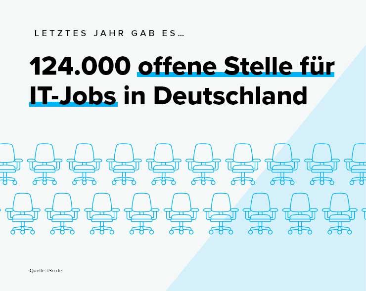 124000 IT-Jobs blieben in 2019 unbesetzt in Deutschland