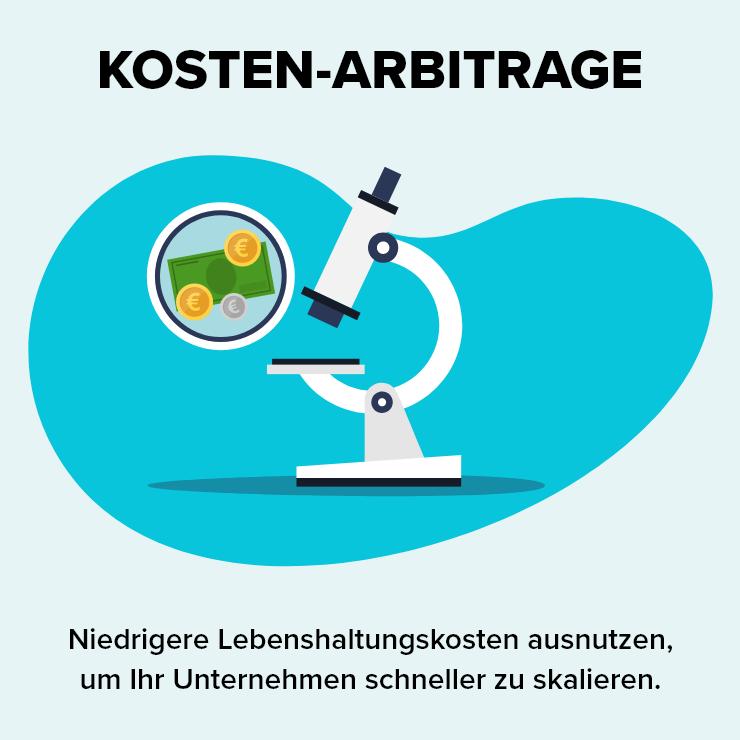 Kosten-Arbitrage