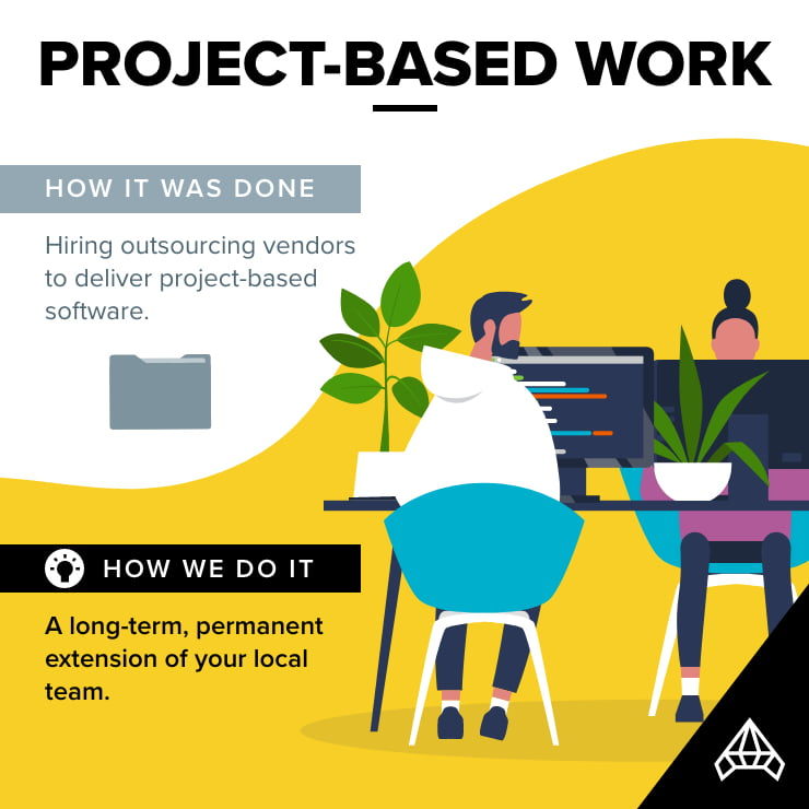 Project based work infographic