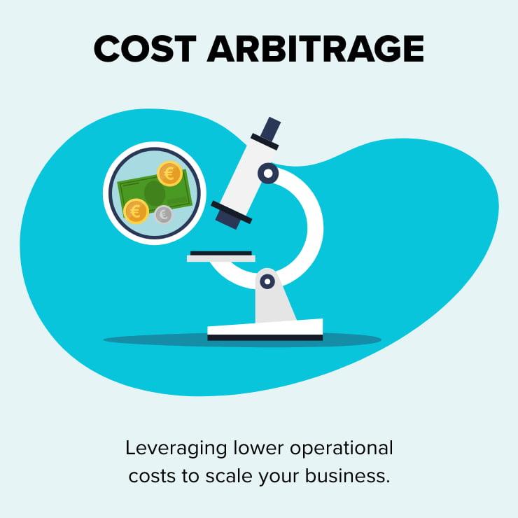 Cost Arbitrage