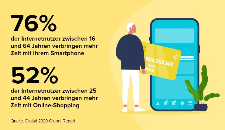 Smartphone-Nutzung während COVID-19