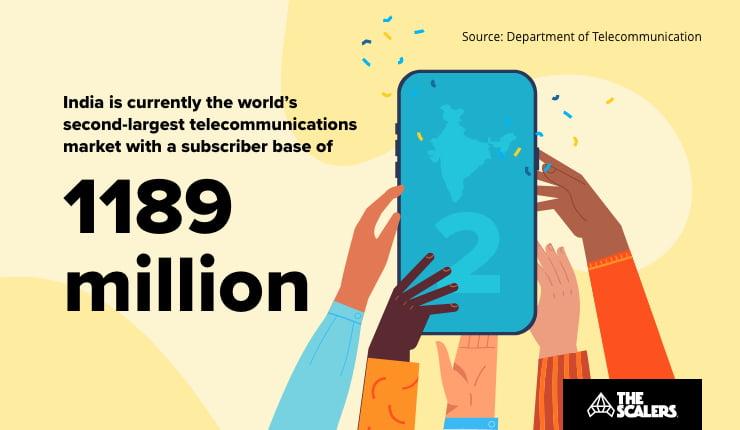 Telecommunication market India