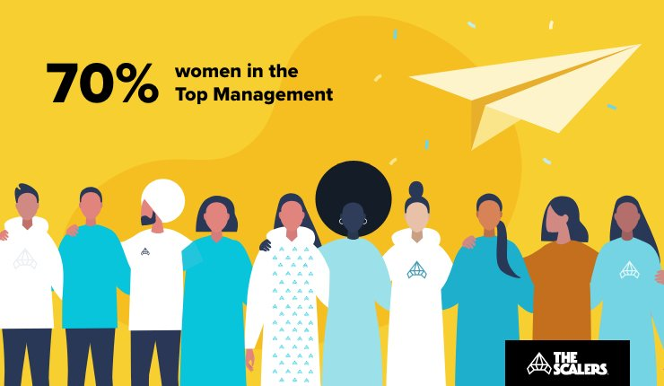 70% women in Top Management