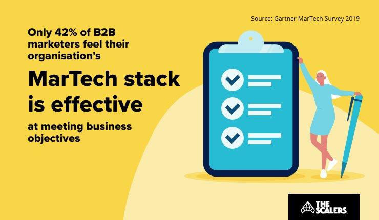 marketing technology stacks
