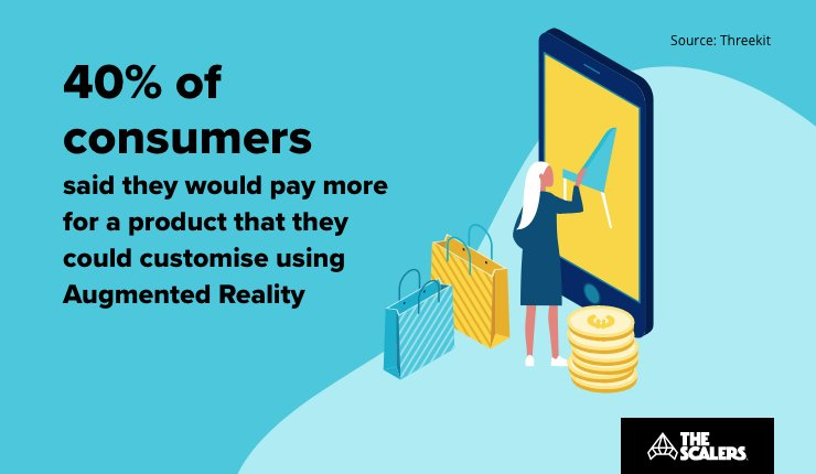 Customise product using augmented reality