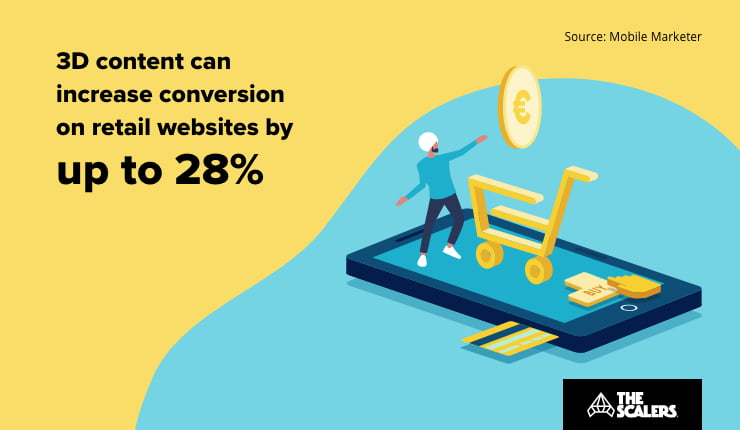 increase conversion on retail website