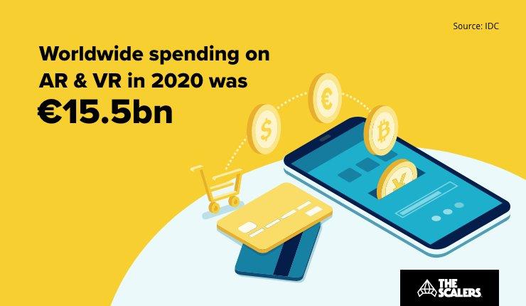 Worldwide spending on AR & VR