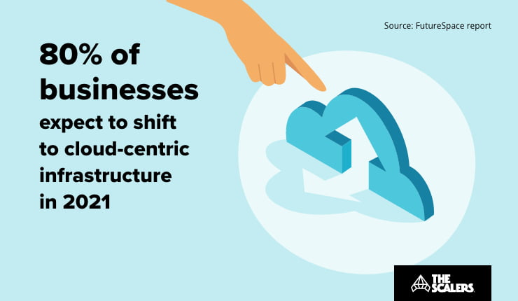 cloud centric infrastructure