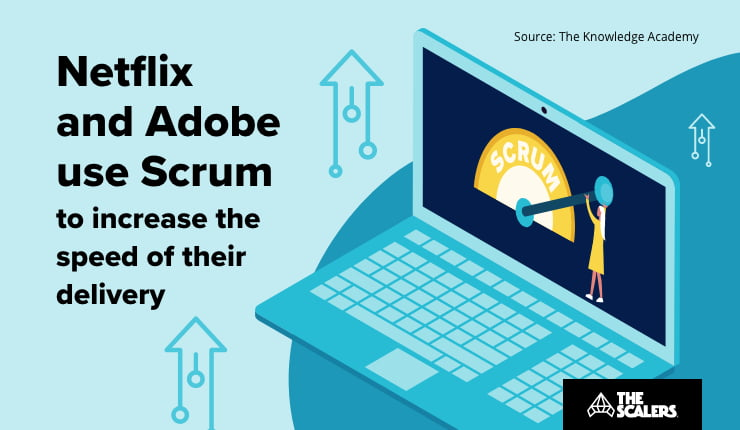 Netflix and Adobe use scrum to increase the speed of delivery