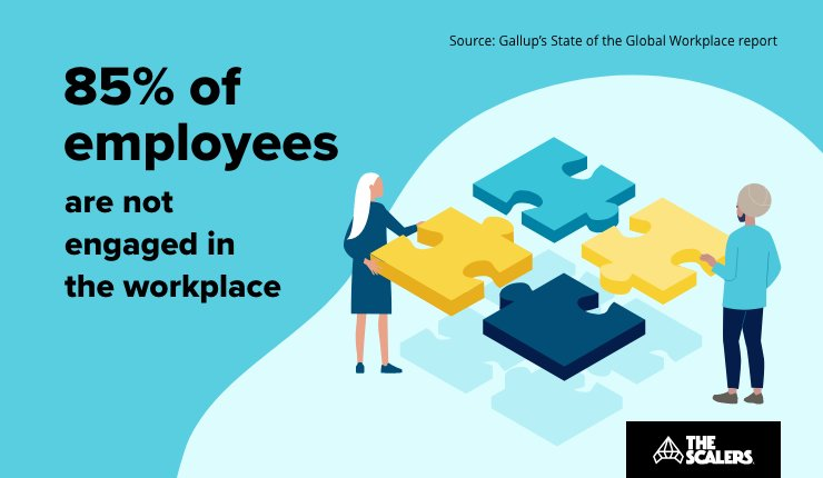 Employees are not engaged in the workplace