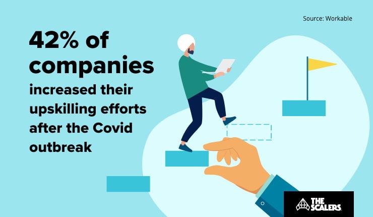 Companies increase their upskilling efforts