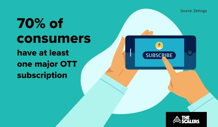 OTT subscription