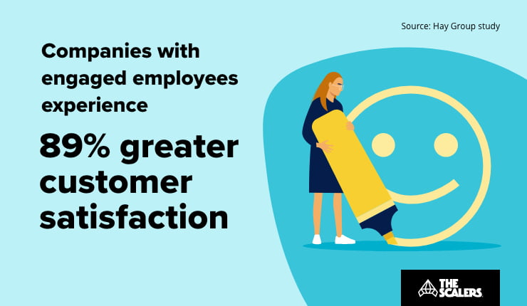 Grater customer satisfaction