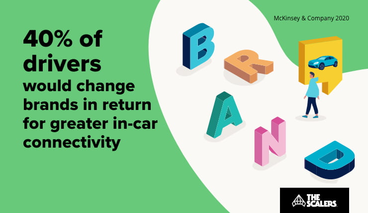40% of driver would change brands