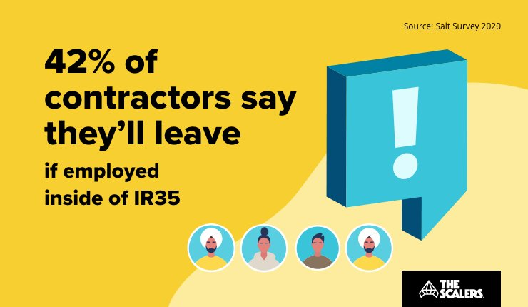 Contractors-say-they-will-leave-if-employed-inside-of-ir35