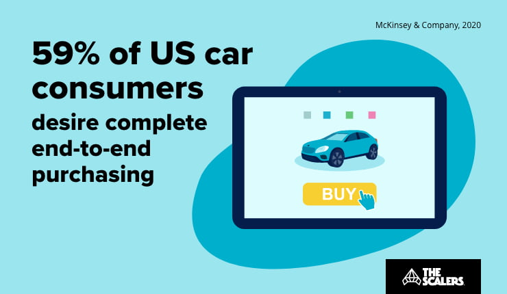 US card consumers desire complete end to end purchasing