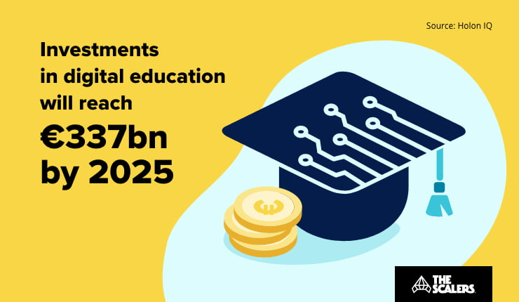 Investments in digital education