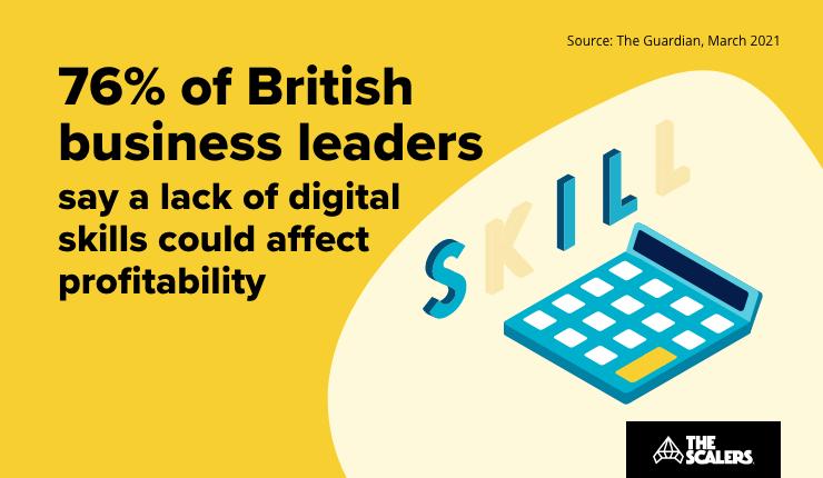 British business leaders