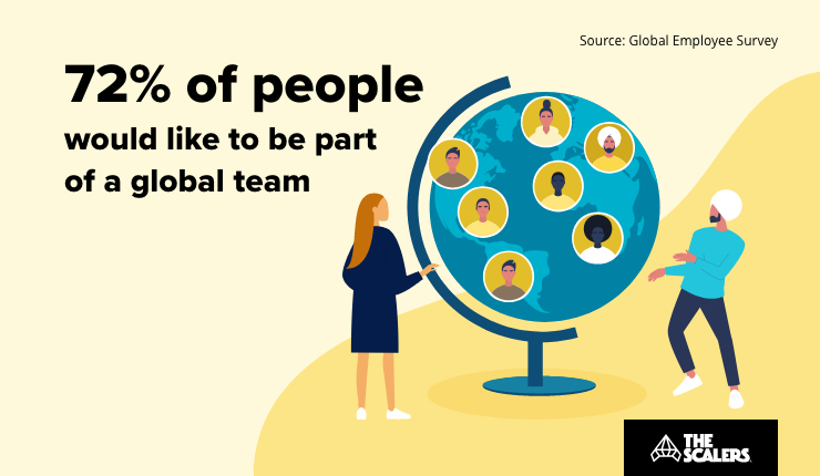 People like to part of a global team