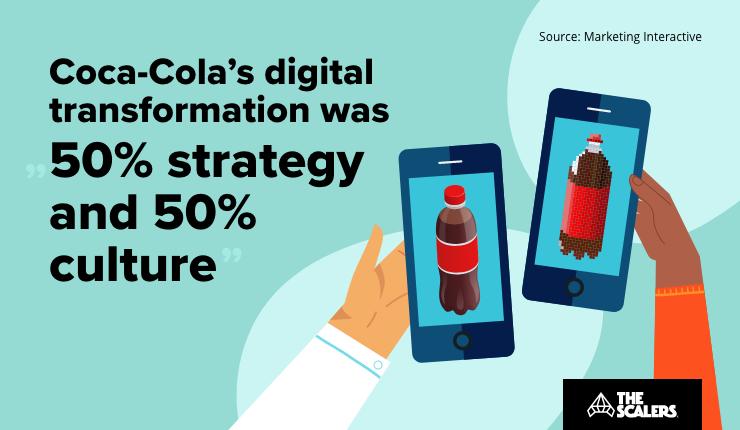 Coca Cola's digital transformation