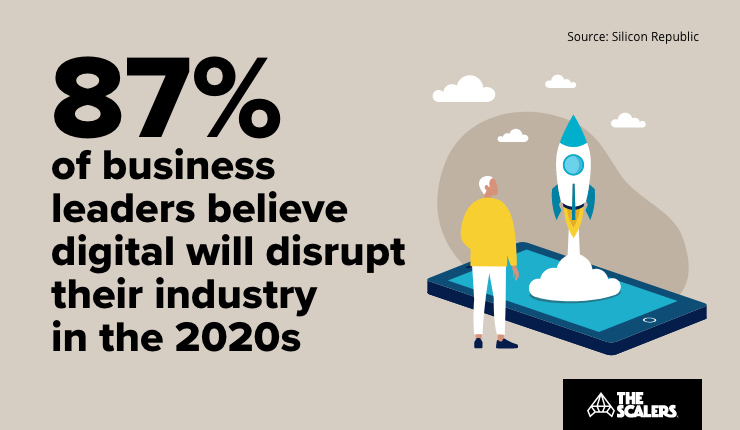 Digital will disrupt their industry