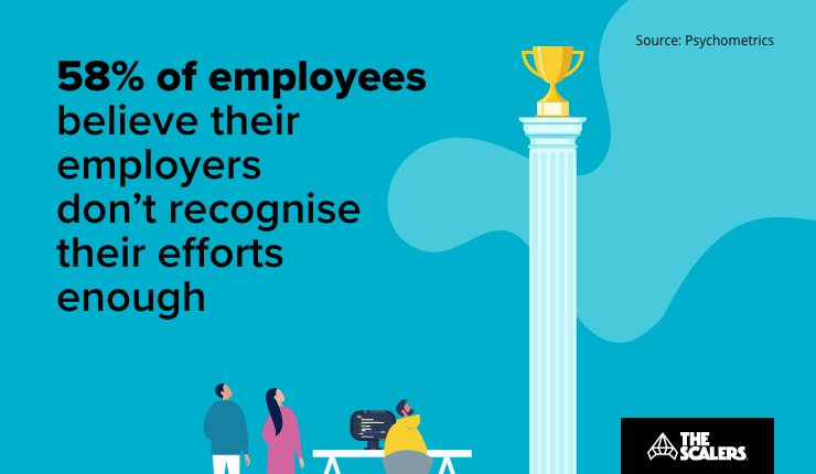 employee recognition in offshore software development teams